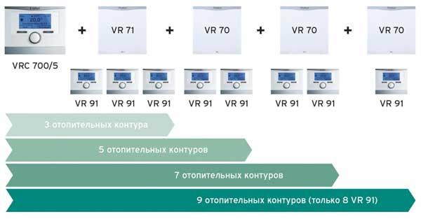 Комбинации Vaillant Multimatic с модулями VR