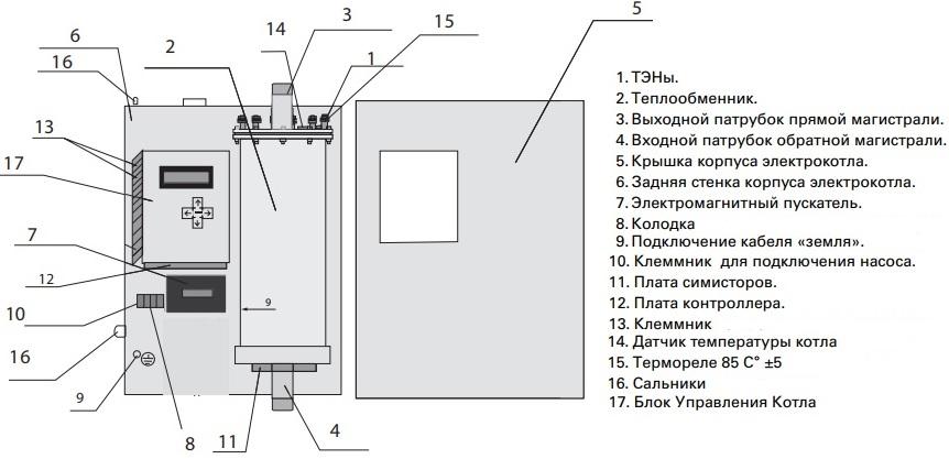 Wattek Eltek 2L (9)
