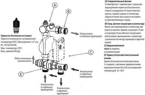 Устройство насосно-смесительного узла WESERmix